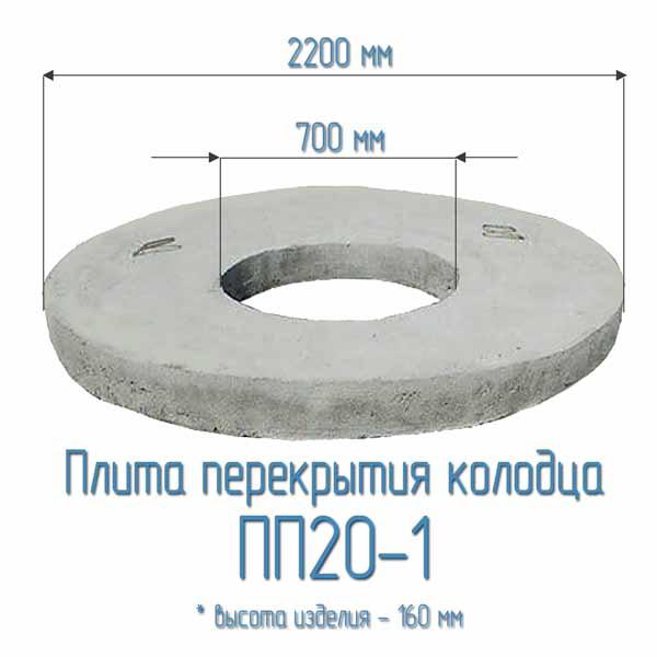 Плита перекрытия ПП20-1 для бетонных колец