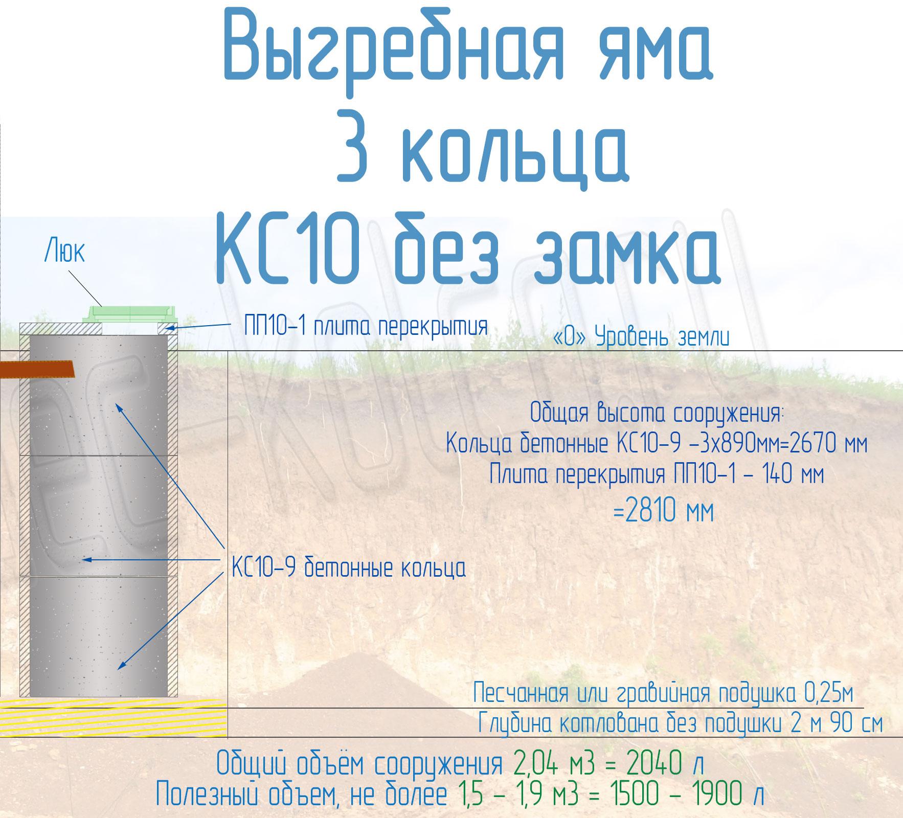 Выгребная яма из бетонных колец - 3 кольца КС10 без замка